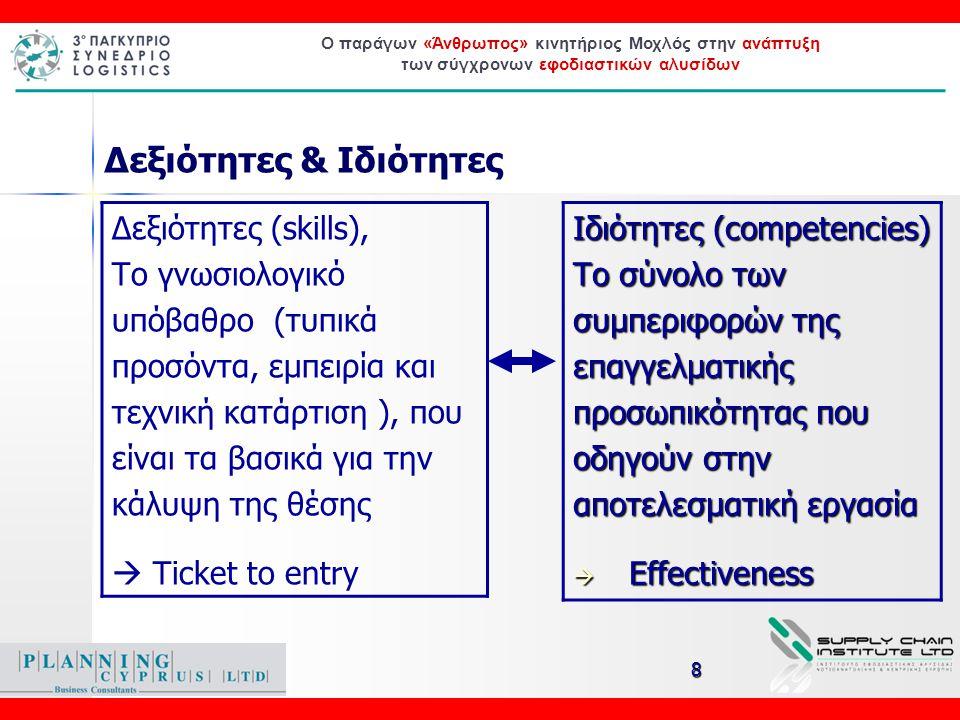 Ο παράγων «Άνθρωπος» κινητήριος Μοχλός στην ανάπτυξη των σύγχρονων εφοδιαστικών αλυσίδων Δεξιότητες & Ιδιότητες Δεξιότητες (skills), Το γνωσιολογικό υ