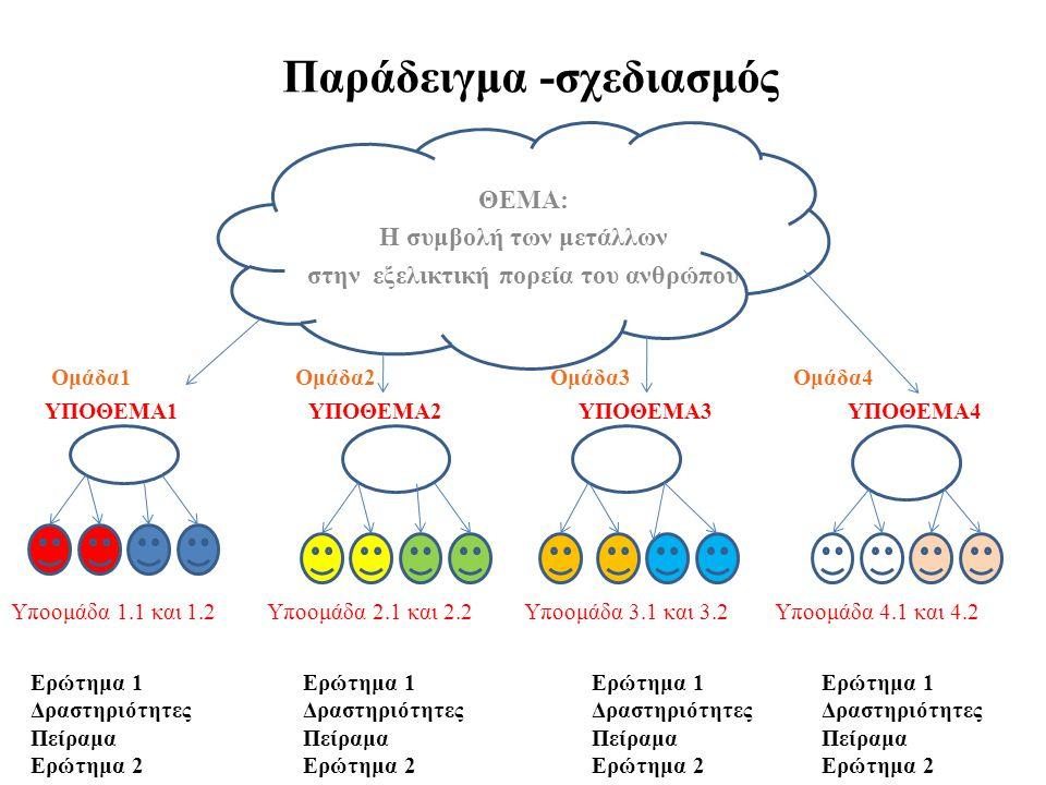 Παράδειγμα -σχεδιασμός ΘΕΜΑ: Η συμβολή των μετάλλων στην εξελικτική πορεία του ανθρώπου Ομάδα1 Ομάδα2 Ομάδα3 Ομάδα4 ΥΠΟΘΕΜΑ1 ΥΠΟΘΕΜΑ2 ΥΠΟΘΕΜΑ3 ΥΠΟΘΕΜΑ