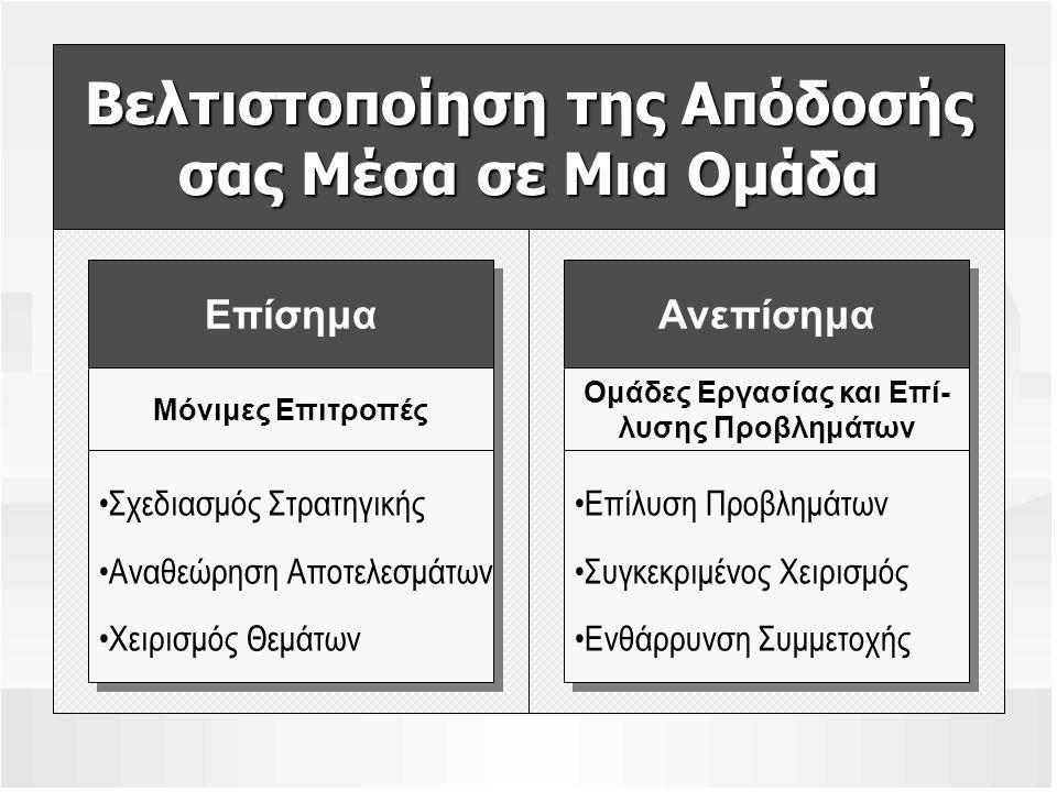 Βελτιστοποίηση της Απόδοσής σας Μέσα σε Μια Ομάδα Επίσημα Μόνιμες Επιτροπές •Σχεδιασμός Στρατηγικής •Αναθεώρηση Αποτελεσμάτων •Χειρισμός Θεμάτων •Σχεδ