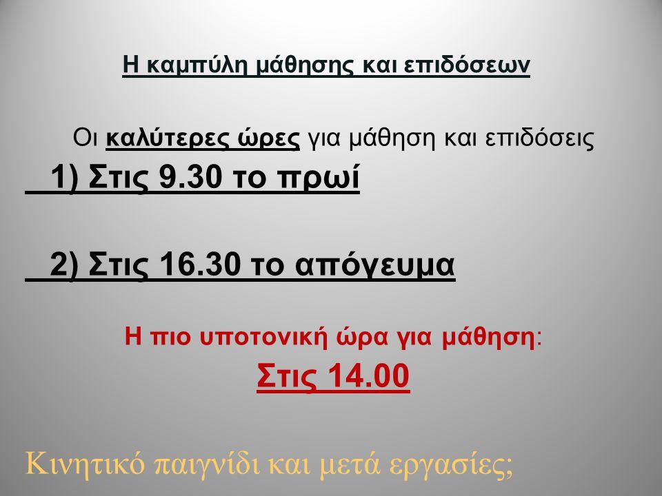 Η καμπύλη μάθησης και επιδόσεων Οι καλύτερες ώρες για μάθηση και επιδόσεις 1) Στις 9.30 το πρωί 2) Στις 16.30 το απόγευμα Η πιο υποτονική ώρα για μάθη