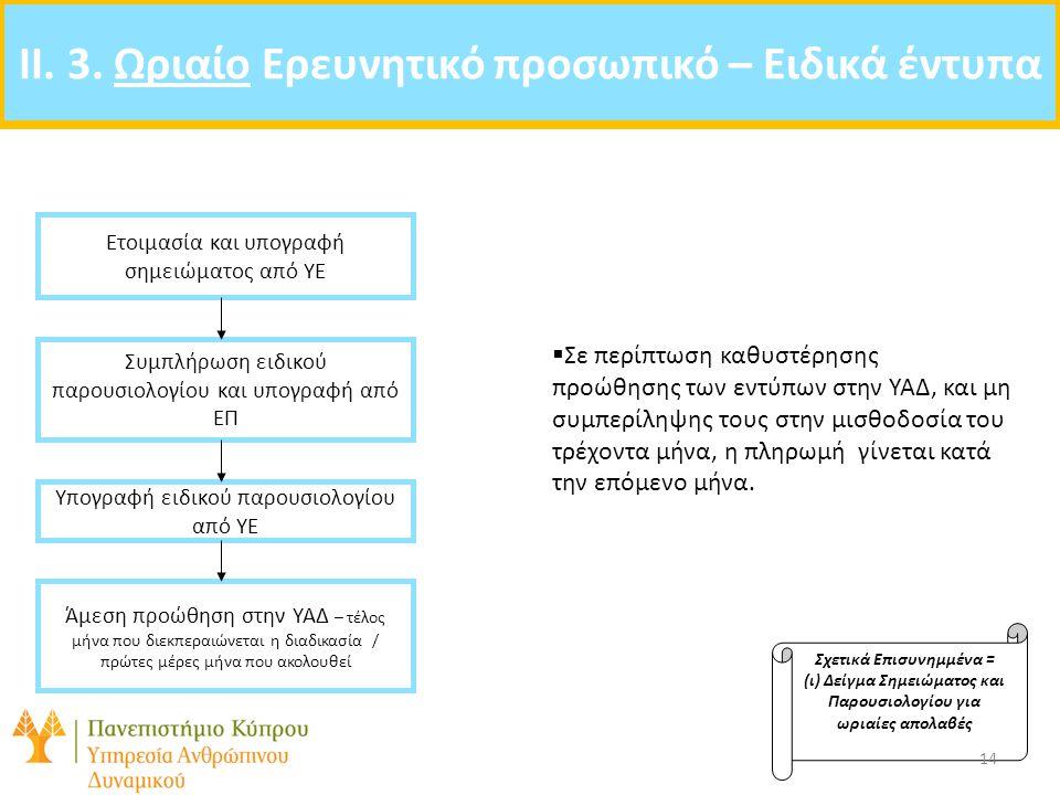 Agenda: II.3.