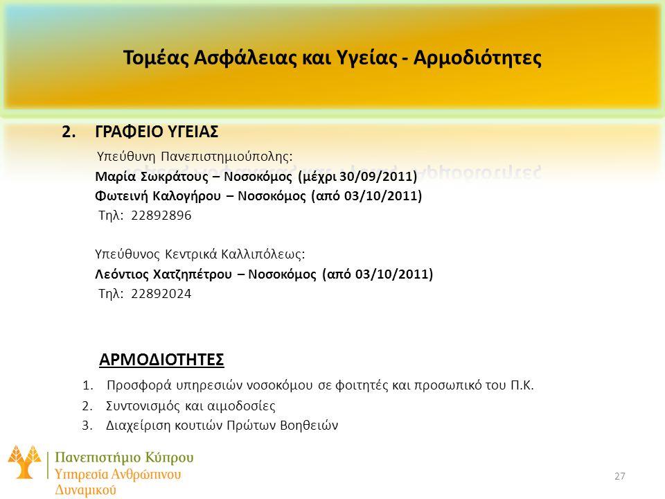 27 2.ΓΡΑΦΕΙΟ ΥΓΕΙΑΣ Υπεύθυνη Πανεπιστημιούπολης: Μαρία Σωκράτους – Νοσοκόμος (μέχρι 30/09/2011) Φωτεινή Καλογήρου – Νοσοκόμος (από 03/10/2011) Τηλ: 22892896 Υπεύθυνος Κεντρικά Καλλιπόλεως: Λεόντιος Χατζηπέτρου – Νοσοκόμος (από 03/10/2011) Τηλ: 22892024 ΑΡΜΟΔΙΟΤΗΤΕΣ 1.