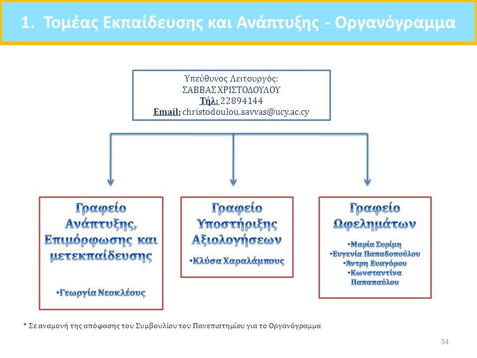 1. Τομέας Εκπαίδευσης και Ανάπτυξης - Οργανόγραμμα 34 Υπεύθυνος Λειτουργός: ΣΑΒΒΑΣ ΧΡΙΣΤΟΔΟΥΛΟΥ Τήλ: 22894144 Email: christodoulou.savvas@ucy.ac.cy *