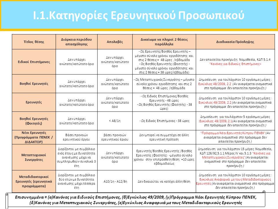 28 ΙΑΤΡΟΦΑΡΜΑΚΕΥΤΙΚΗ ΠΕΡΙΘΑΛΨΗ Υπεύθυνη: Μαρία Χατζημιχαήλ – Γενικός Γραφέας Τηλ.: 22894154 E-mail: hadjimichael.maria@ucy.ac.cyhadjimichael.maria@ucy.ac.cy • Κρατική (Δωρεάν στα Μέλη που κατέχουν οργανικές θέσεις από τα Κρατικά Νοσηλευτήρια) Χρειάζεται σχετική αίτησηαίτηση Όσα Μέλη καλύπτονται ήδη από τα Κρατικά Νοσηλευτήρια δεν χρειάζεται να υποβάλουν αίτηση (πχ.