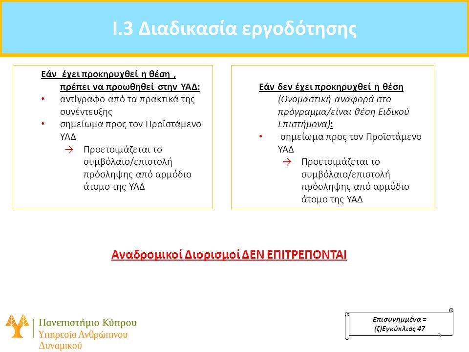 Agenda: I.4 Σημαντικά Σημεία Ενότητας Επισυνημμένα = (ζ)Εγκύκλιος 47 10 • Καθορισμός θέσης μέσα από ερευνητικό πρόγραμμα – επιβεβαίωση ονομασίας θέσης με ΥΑΔ πριν καταρτισμό προγράμματος • Υπεύθυνη Δήλωση (εγκύκλιος 47) • Σημείωμα προς Προϊστάμενο ΥΑΔ