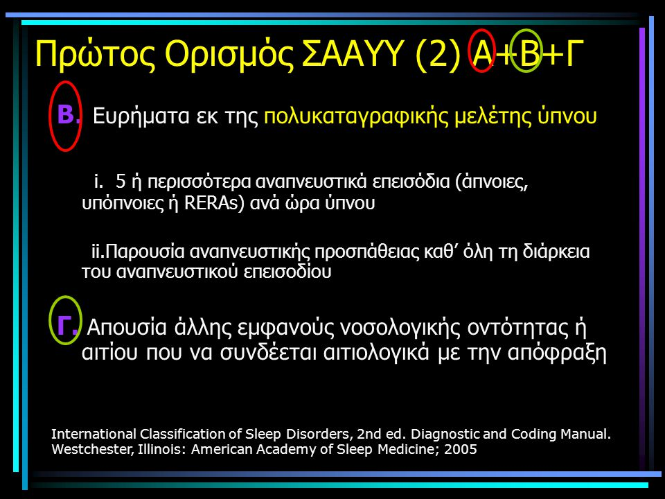 Πρώτος Ορισμός ΣΑΑΥΥ (2) Α+Β+Γ Β. Ευρήματα εκ της πολυκαταγραφικής μελέτης ύπνου i. 5 ή περισσότερα αναπνευστικά επεισόδια (άπνοιες, υπόπνοιες ή RERAs
