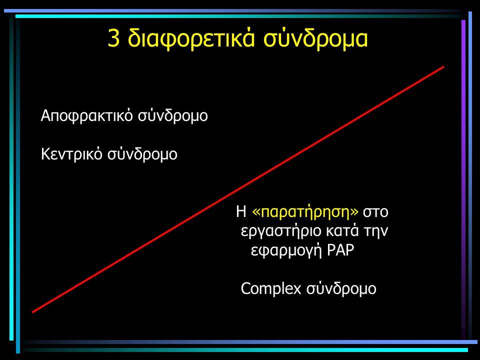 3 διαφορετικά σύνδρομα Αποφρακτικό σύνδρομο Κεντρικό σύνδρομο Η «παρατήρηση» στο εργαστήριο κατά την εφαρμογή PAP Complex σύνδρομο