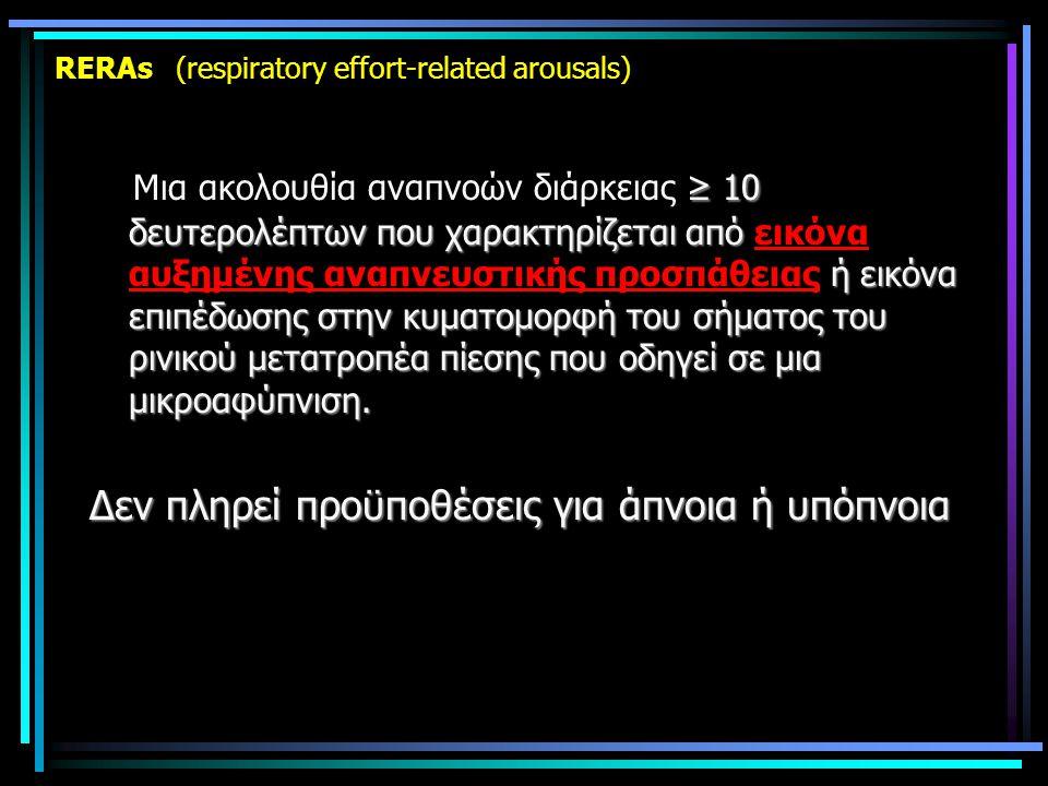 RERAs (respiratory effort-related arousals) ≥ 10 δευτερολέπτων που χαρακτηρίζεται από ή εικόνα επιπέδωσης στην κυματομορφή του σήματος του ρινικού μετ