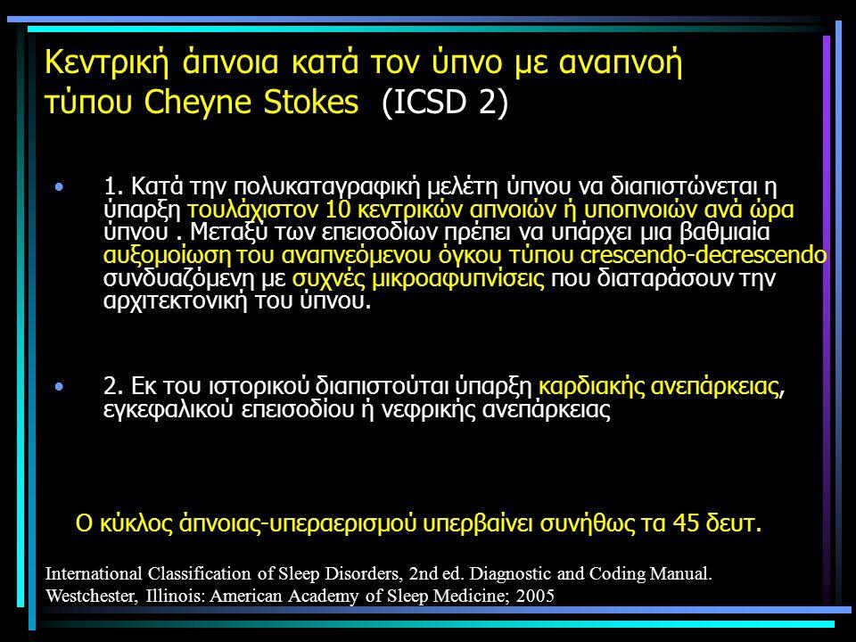 Κεντρική άπνοια κατά τον ύπνο με αναπνοή τύπου Cheyne Stokes (ICSD 2) •1. Κατά την πολυκαταγραφική μελέτη ύπνου να διαπιστώνεται η ύπαρξη τουλάχιστον