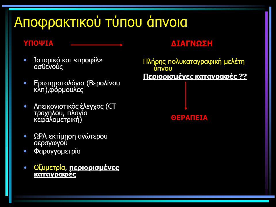 Aποφρακτικού τύπου άπνοια YΠΟΨΙΑ •Ιστορικό και «προφίλ» ασθενούς •Ερωτηματολόγια (Βερολίνου κλπ),φόρμουλες •Απεικονιστικός έλεγχος (CT τραχήλου, πλαγία κεφαλομετρική) •ΩΡΛ εκτίμηση ανώτερου αεραγωγού •Φαρυγγομετρία •Οξυμετρία, περιορισμένες καταγραφές ΔΙΑΓΝΩΣΗ Πλήρης πολυκαταγραφική μελέτη ύπνου Περιορισμένες καταγραφές ?.