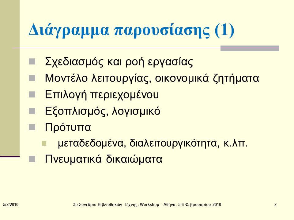Διάγραμμα παρουσίασης (1)  Σχεδιασμός και ροή εργασίας  Μοντέλο λειτουργίας, οικονομικά ζητήματα  Επιλογή περιεχομένου  Εξοπλισμός, λογισμικό  Πρ