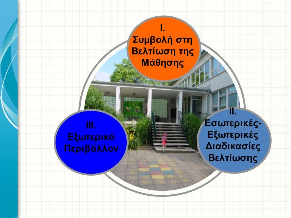 IΙΙ.Εξωτερικό Περιβάλλον ΙΙ. Εσωτερικές- Εξωτερικές Διαδικασίες Βελτίωσης Ι.