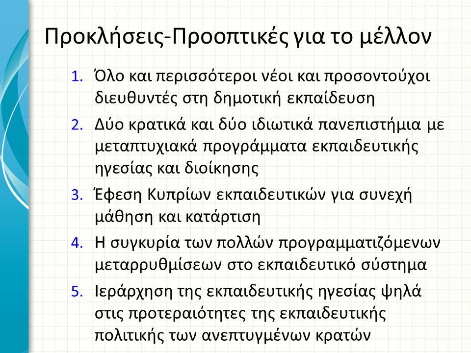 Προκλήσεις-Προοπτικές για το μέλλον 1.