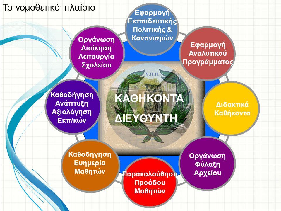 Οργάνωση Διοίκηση Λειτουργία Σχολείου Εφαρμογή Αναλυτικού Προγράμματος Διδακτικά Καθήκοντα Οργάνωση Φύλαξη Αρχείου Παρακολούθηση Προόδου Μαθητών Εφαρμογή Εκπαιδευτικής Πολιτικής & Κανονισμών Καθοδήγηση Ανάπτυξη Αξιολόγηση Εκπ/κών Καθοδηγηση Ευημερία Μαθητών Το νομοθετικό πλαίσιο ΚΑΘΗΚΟΝΤΑ ΔΙΕΥΘΥΝΤΗ