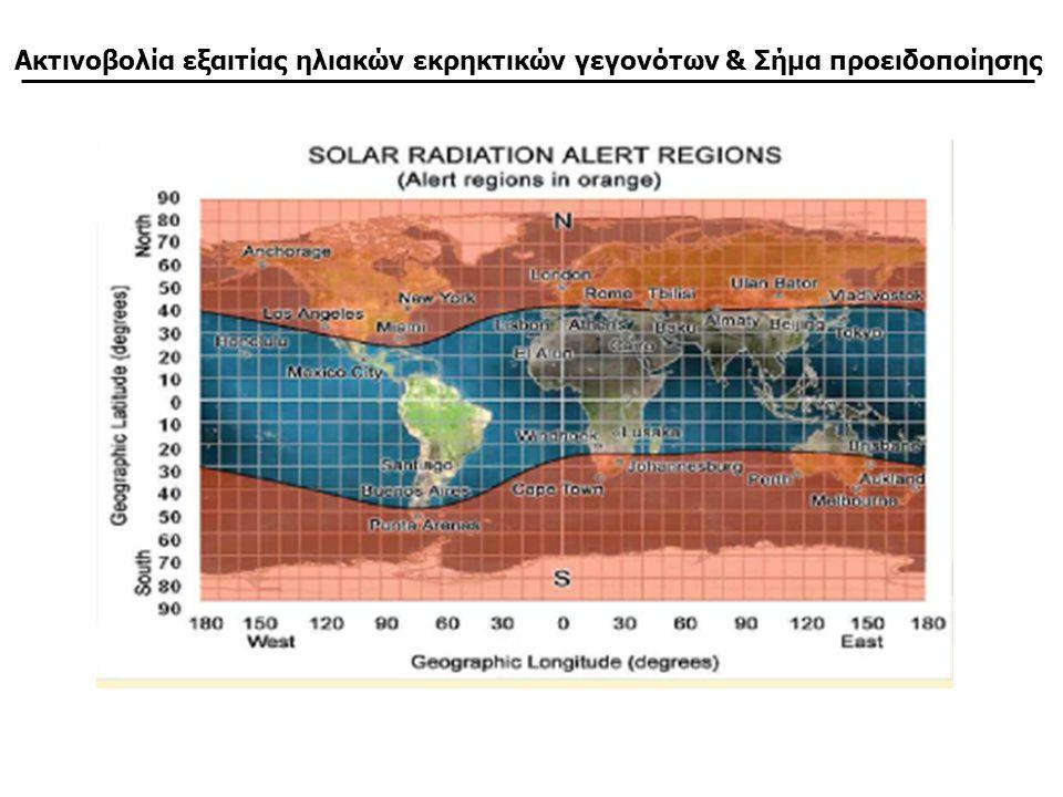 Ακτινοβολία εξαιτίας ηλιακών εκρηκτικών γεγονότων & Σήμα προειδοποίησης