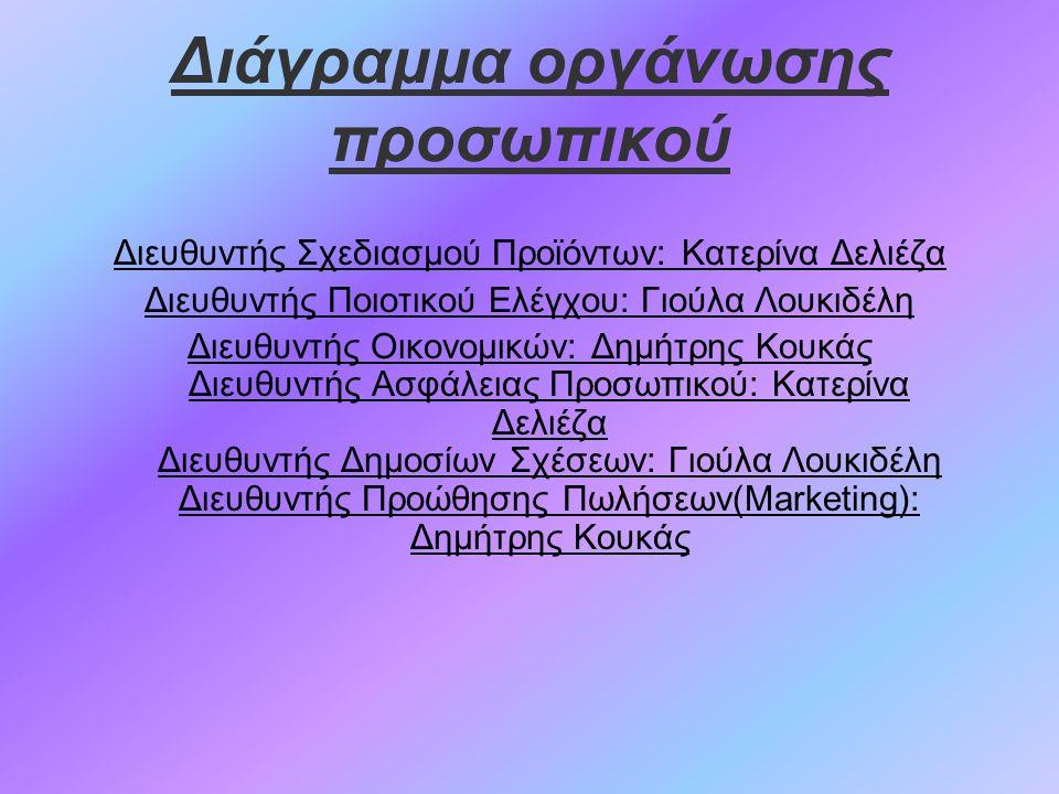 Διάγραμμα οργάνωσης προσωπικού Διευθυντής Σχεδιασμού Προϊόντων: Κατερίνα Δελιέζα Διευθυντής Ποιοτικού Ελέγχου: Γιούλα Λουκιδέλη Διευθυντής Οικονομικών: Δημήτρης Κουκάς Διευθυντής Ασφάλειας Προσωπικού: Κατερίνα Δελιέζα Διευθυντής Δημοσίων Σχέσεων: Γιούλα Λουκιδέλη Διευθυντής Προώθησης Πωλήσεων(Marketing): Δημήτρης Κουκάς