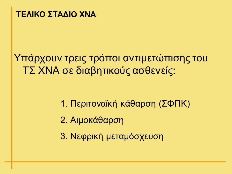 ΕΝΑΡΞΗ ΚΑΘΑΡΣΗΣ 1.Ασθενείς με ΧΝΑ άλλης αιτιολογίας (GFR=8-10 ml/min) 2.Διαβητική νεφροπάθεια (GFR=10-15 ml/min) 1.Επειδή η νεφρική λειτουργία μειώνεται ταχύτατα στο διαβήτη 2.Επειδή η υπέρταση που έχουν στο στάδιο αυτό ρυθμίζεται πολύ δύσκολα 3.