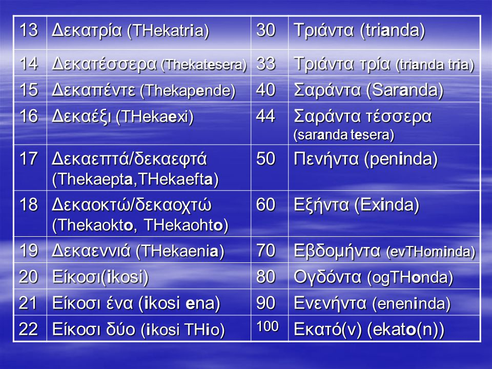 Introducing your Family Activity  'Asking a Greek about his/her particular place of origin & introducing your family'  Needs: –Greek numbers 0-100 –Asking questions like (How many children do you have.