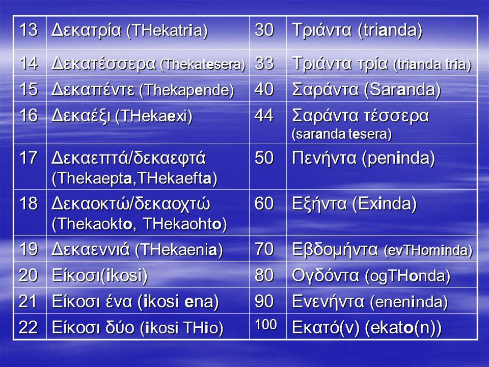 13 Δεκατρία (THekatria) 30 Τριάντα (trianda) 14 Δεκατέσσερα (Thekatesera) 33 Τριάντα τρία (trianda tria) 15 Δεκαπέντε (Thekapende) 40 Σαράντα (Saranda) 16 Δεκαέξι (THekaexi) 44 Σαράντα τέσσερα (saranda tesera) 17 Δεκαεπτά/δεκαεφτά (Thekaepta,THekaefta) 50 Πενήντα (peninda) 18 Δεκαοκτώ/δεκαοχτώ (Thekaokto, THekaohto) 60 Εξήντα (Exinda) 19 Δεκαεννιά (THekaenia) 70 Εβδομήντα (evTHominda) 20 Είκοσι(ikosi) 80 Ογδόντα (ogTHonda) 21 Είκοσι ένα (ikosi ena) 90 Ενενήντα (eneninda) 22 Είκοσι δύο (ikosi THio) 100 Εκατό(ν) (ekato(n))