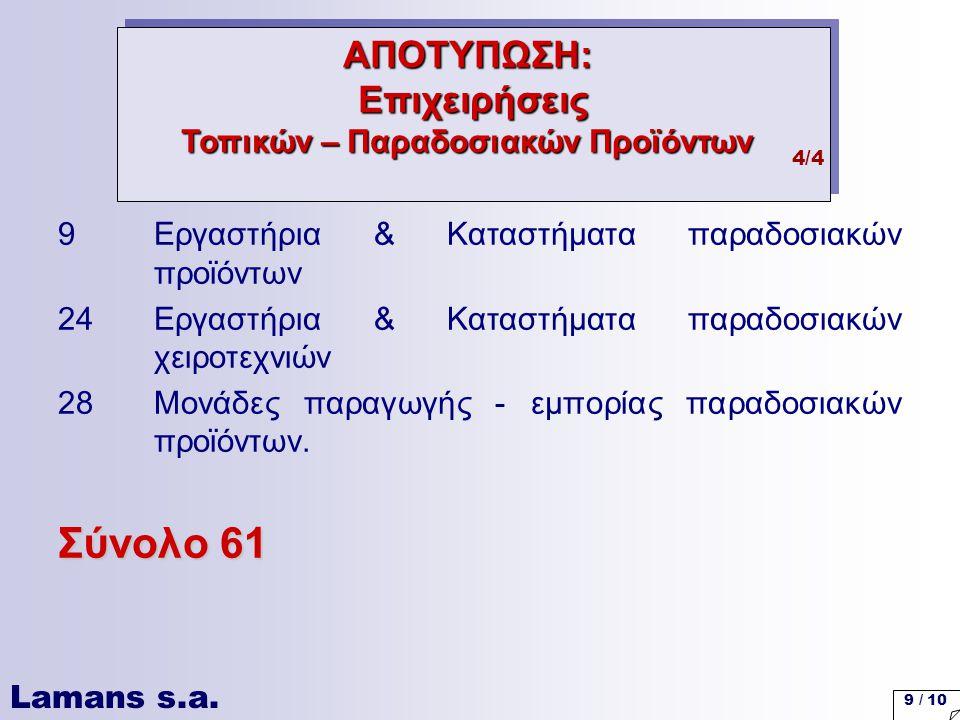 Lamans s.a.