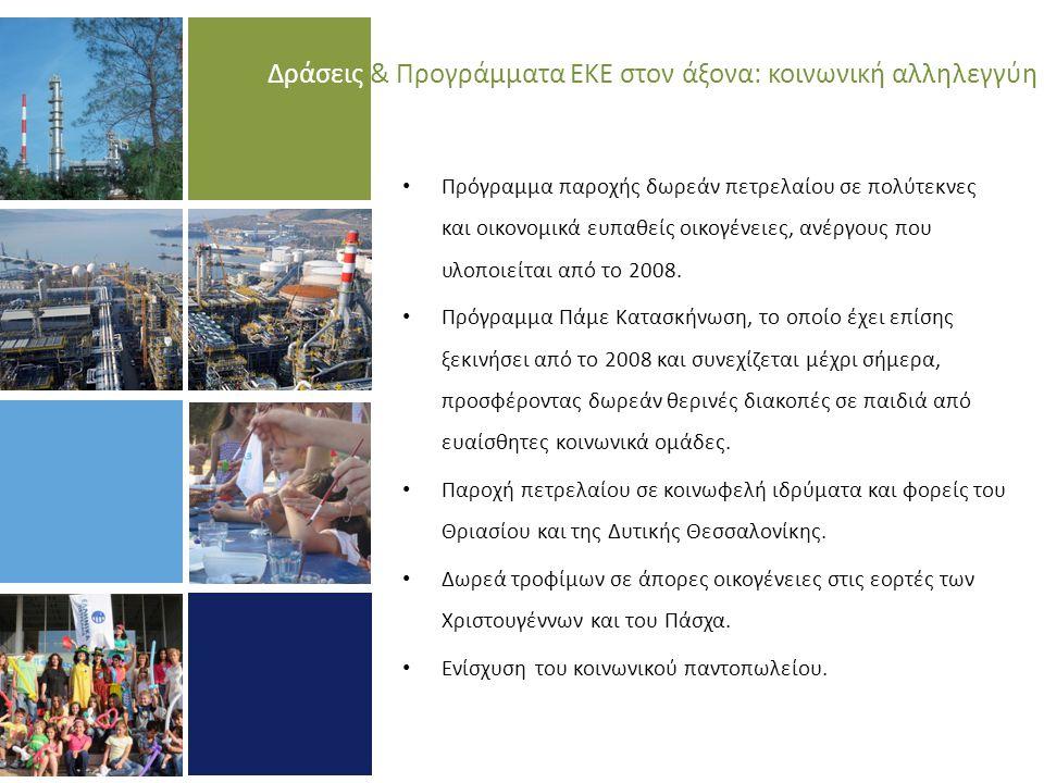 Δράσεις & Προγράμματα ΕΚΕ στον άξονα: κοινωνική αλληλεγγύη • Πρόγραμμα παροχής δωρεάν πετρελαίου σε πολύτεκνες και οικονομικά ευπαθείς οικογένειες, ανέργους που υλοποιείται από το 2008.