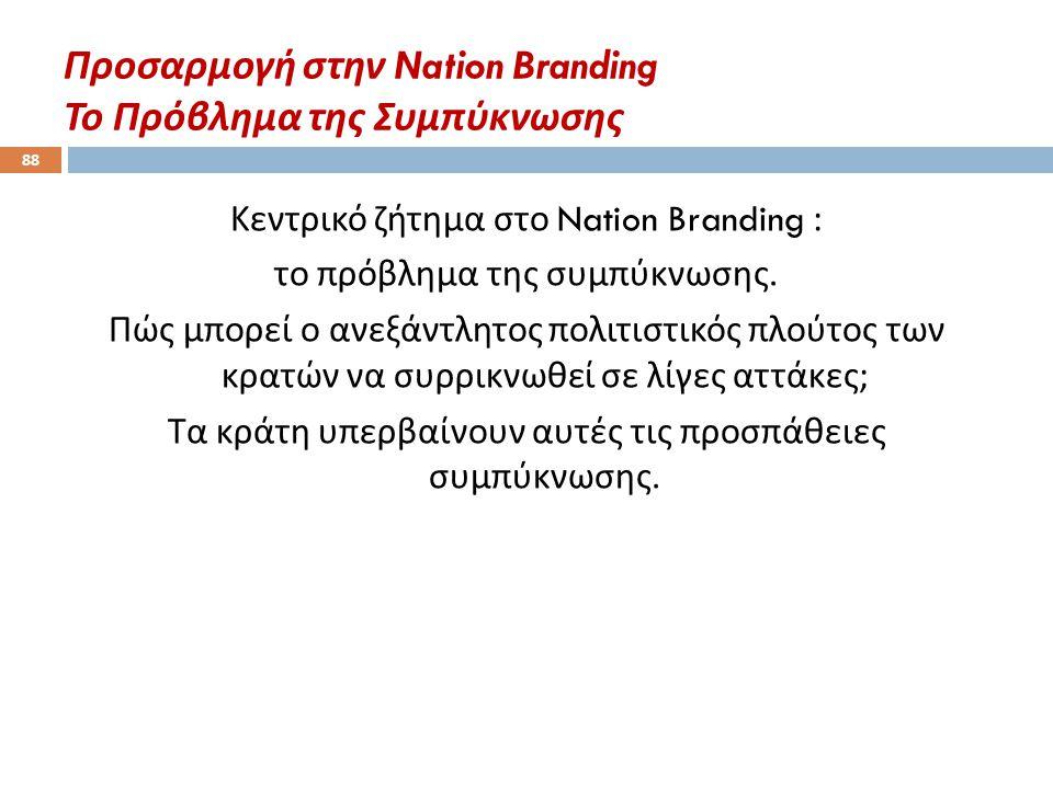 Προσαρμογή στην Nation Branding Το Πρόβλημα της Συμπύκνωσης 88 Κεντρικό ζήτημα στο Nation Branding : το πρόβλημα της συμπύκνωσης. Πώς μπορεί ο ανεξάντ