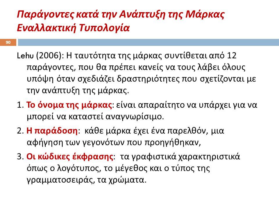 Παράγοντες κατά την Ανάπτυξη της Μάρκας Εναλλακτική Τυπολογία 90 Lehu (2006): Η ταυτότητα της μάρκας συντίθεται από 12 παράγοντες, που θα πρέπει κανεί