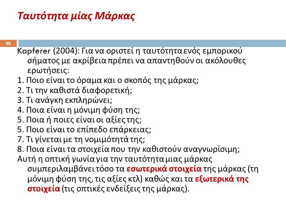 Ταυτότητα μίας Μάρκας 95 Kapferer (2004): Για να οριστεί η ταυτότητα ενός εμπορικού σήματος με ακρίβεια πρέπει να απαντηθούν οι ακόλουθες ερωτήσεις :