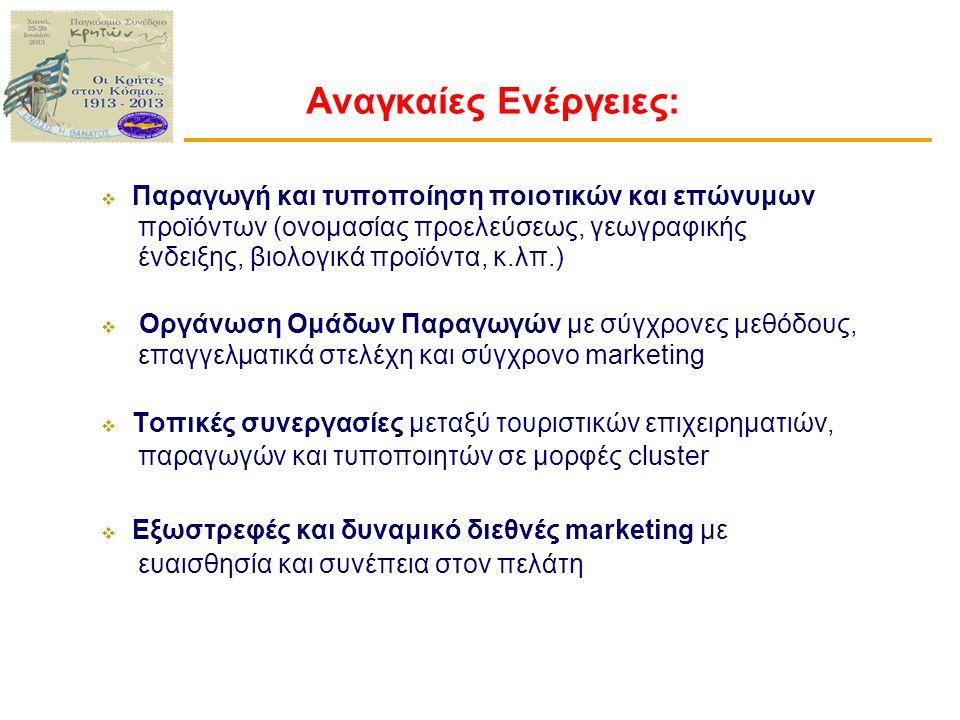 Αναγκαίες Ενέργειες:  Παραγωγή και τυποποίηση ποιοτικών και επώνυμων προϊόντων (ονομασίας προελεύσεως, γεωγραφικής ένδειξης, βιολογικά προϊόντα, κ.λπ.)  Οργάνωση Ομάδων Παραγωγών με σύγχρονες μεθόδους, επαγγελματικά στελέχη και σύγχρονο marketing  Τοπικές συνεργασίες μεταξύ τουριστικών επιχειρηματιών, παραγωγών και τυποποιητών σε μορφές cluster  Εξωστρεφές και δυναμικό διεθνές marketing με ευαισθησία και συνέπεια στον πελάτη