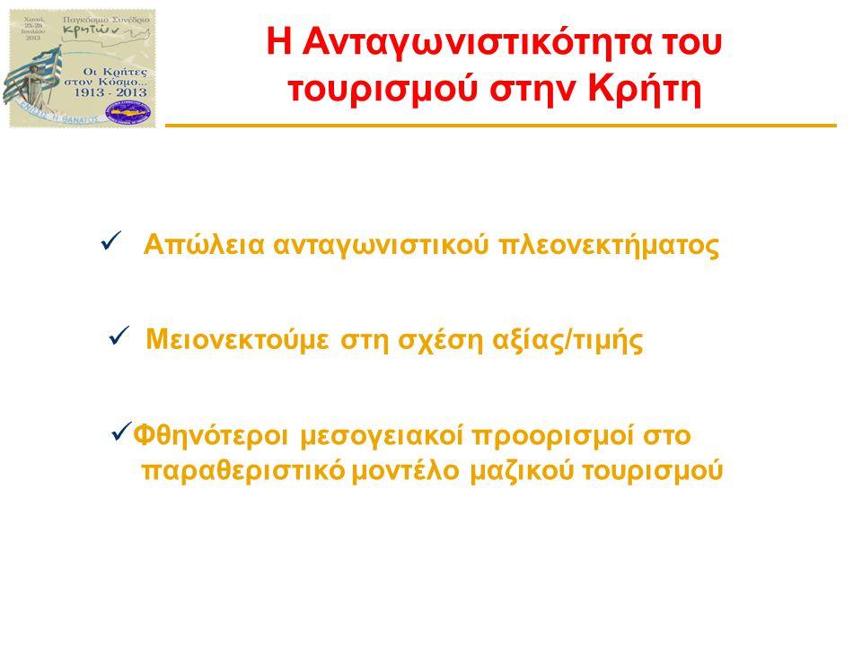 Ζητούμενο… Σταδιακή αλλά σύντομη μετάβαση από:  τον μαζικό, παραθεριστικό και επομένως εποχικό τουρισμό (leisure tourism)  στον θεματικό τουρισμό (activity oriented tourism).