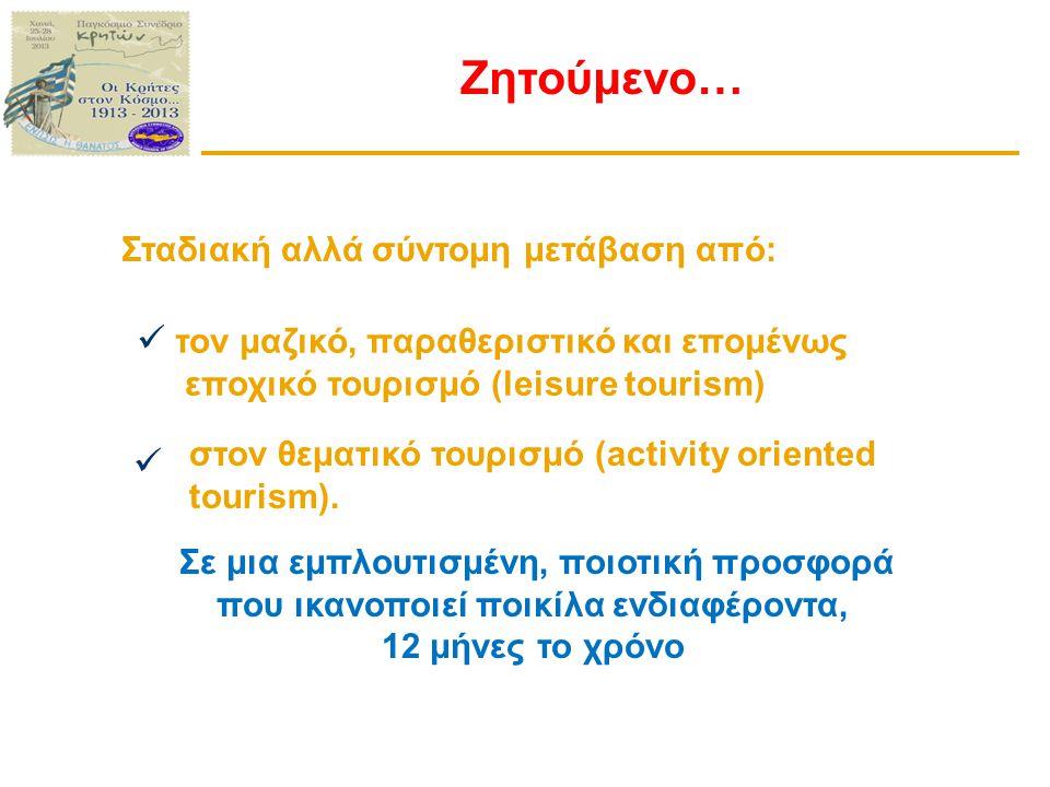 Αναγκαίες Προϋποθέσεις Μέτρα πολιτικής που θα ενθαρρύνουν:  Ποιοτικές ξενοδοχειακές εγκαταστάσεις  Βελτιωμένες ειδικές τουριστικές υποδομές και γενικές υποδομές και Προγράμματα απασχόλησης του ελεύθερου χρόνου των φιλοξενούμενων τουριστών
