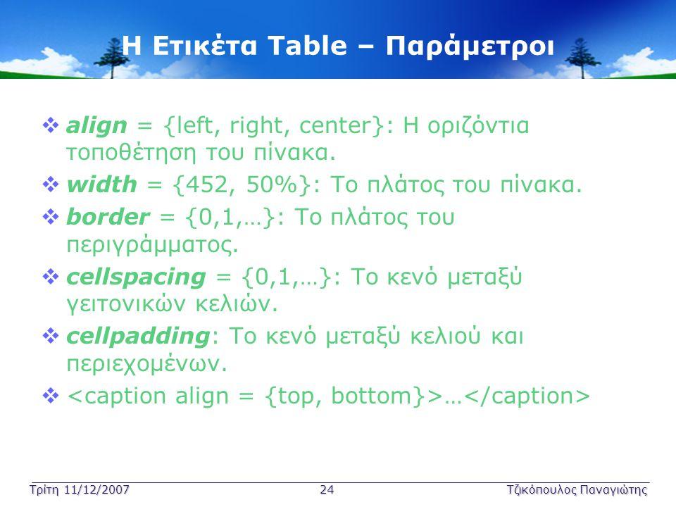 Τρίτη 11/12/2007 24Τζικόπουλος Παναγιώτης H Ετικέτα Table – Παράμετροι  align = {left, right, center}: Η οριζόντια τοποθέτηση του πίνακα.  width = {