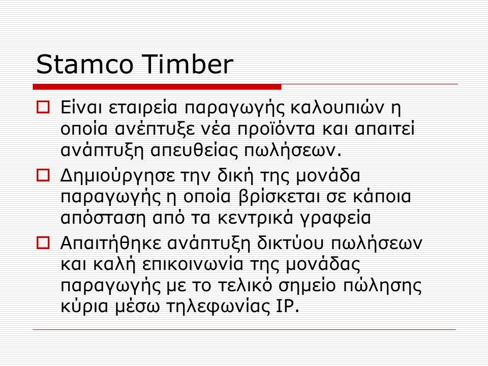 Stamco Timber  Είναι εταιρεία παραγωγής καλουπιών η οποία ανέπτυξε νέα προϊόντα και απαιτεί ανάπτυξη απευθείας πωλήσεων.  Δημιούργησε την δική της μ