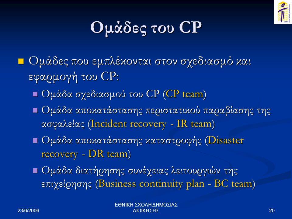 23/6/2006 20 ΕΘΝΙΚΗ ΣΧΟΛΗ ΔΗΜΟΣΙΑΣ ΔΙΟΙΚΗΣΗΣ Ομάδες του CP  Ομάδες που εμπλέκονται στον σχεδιασμό και εφαρμογή του CP:  Ομάδα σχεδιασμού του CP (CP team)  Ομάδα αποκατάστασης περιστατικού παραβίασης της ασφαλείας (Incident recovery - IR team)  Ομάδα αποκατάστασης καταστροφής (Disaster recovery - DR team)  Ομάδα διατήρησης συνέχειας λειτουργιών της επιχείρησης (Business continuity plan - BC team)