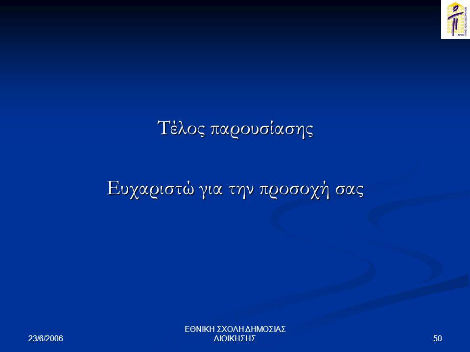 23/6/2006 50 ΕΘΝΙΚΗ ΣΧΟΛΗ ΔΗΜΟΣΙΑΣ ΔΙΟΙΚΗΣΗΣ Τέλος παρουσίασης Ευχαριστώ για την προσοχή σας