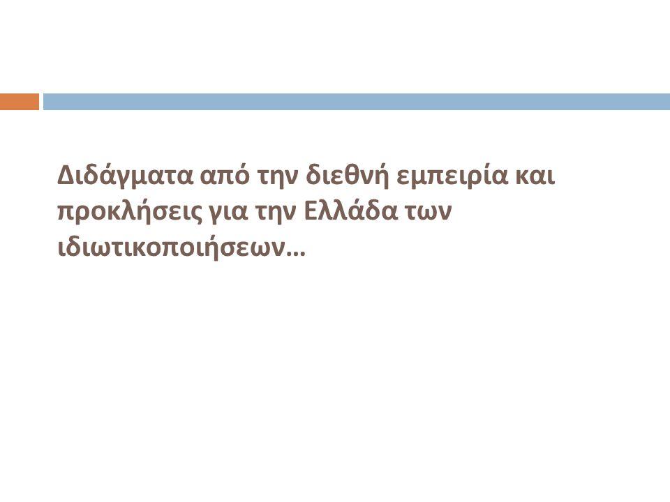 Διδάγματα από την διεθνή εμπειρία και προκλήσεις για την Ελλάδα των ιδιωτικοποιήσεων …