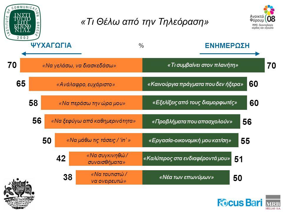 Ο Χάρτης των ΜΜΕ στην Ελλάδα Ο Χάρτης των ΜΜΕ στην Ελλάδα