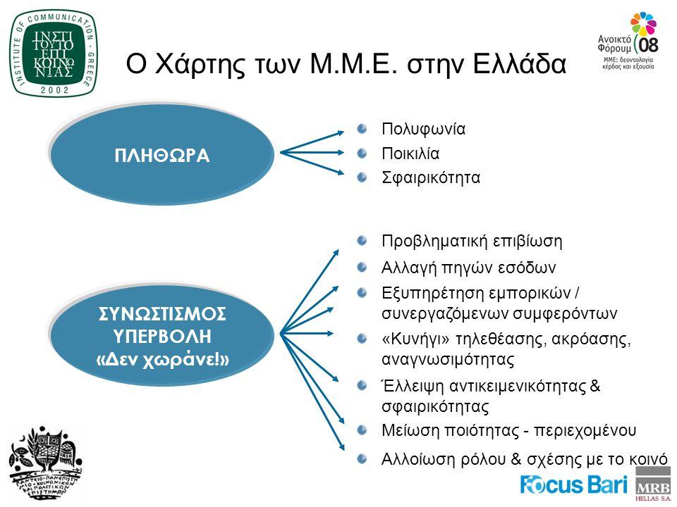 Ο Χάρτης των Μ.Μ.Ε.