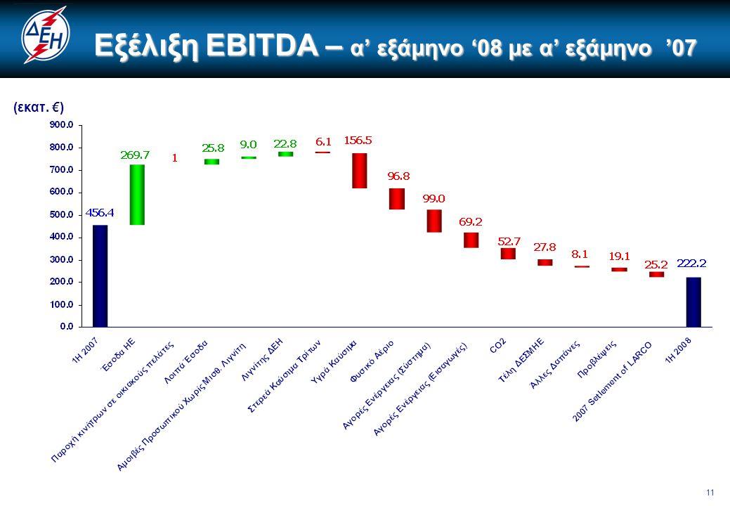 11 Εξέλιξη EBITDA – α' εξάμηνο '08 με α' εξάμηνο '07 (εκατ. € )