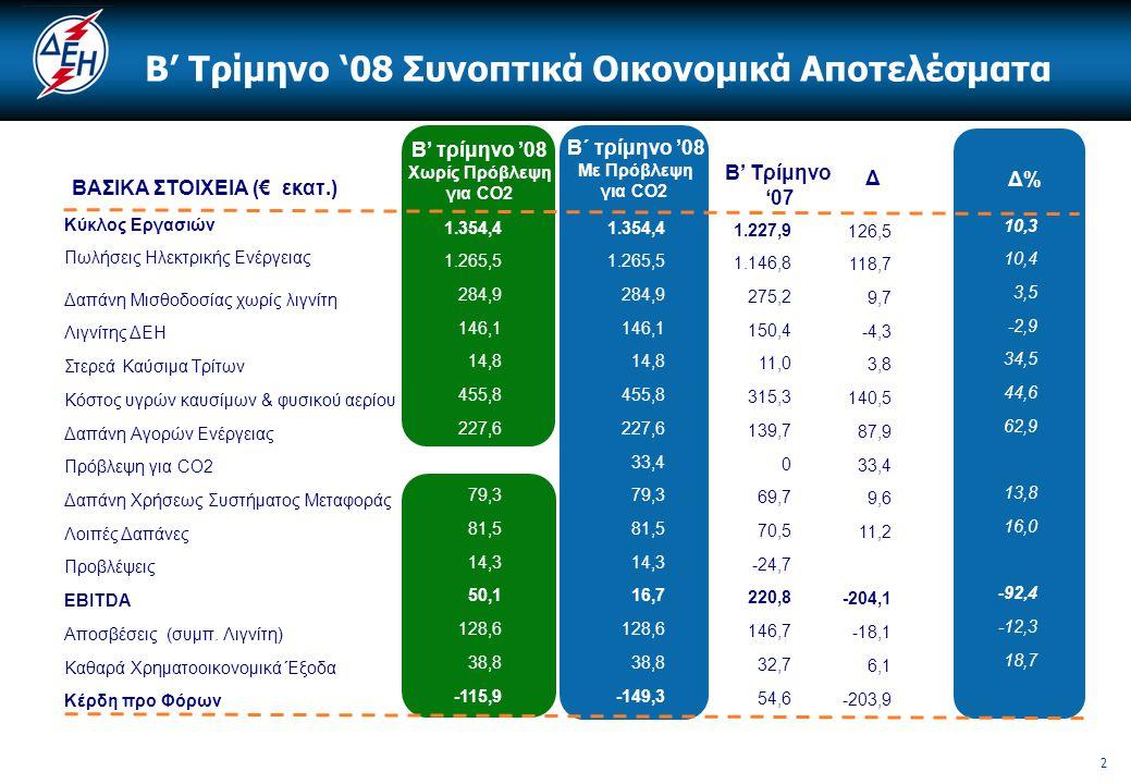 2 Β' Τρίμηνο '08 Συνοπτικά Οικονομικά Αποτελέσματα Β' τρίμηνο '08 Χωρίς Πρόβλεψη για CO2 Β' Τρίμηνο '07 ΒΑΣΙΚΑ ΣΤΟΙΧΕΙΑ (€ εκατ.) 1.354,4 1.265,5 284,
