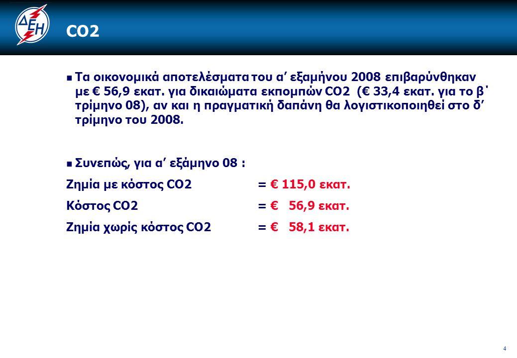 4 CO2  Τα οικονομικά αποτελέσματα του α' εξαμήνου 2008 επιβαρύνθηκαν με € 56,9 εκατ. για δικαιώματα εκπομπών CO2 (€ 33,4 εκατ. για το β΄ τρίμηνο 08),
