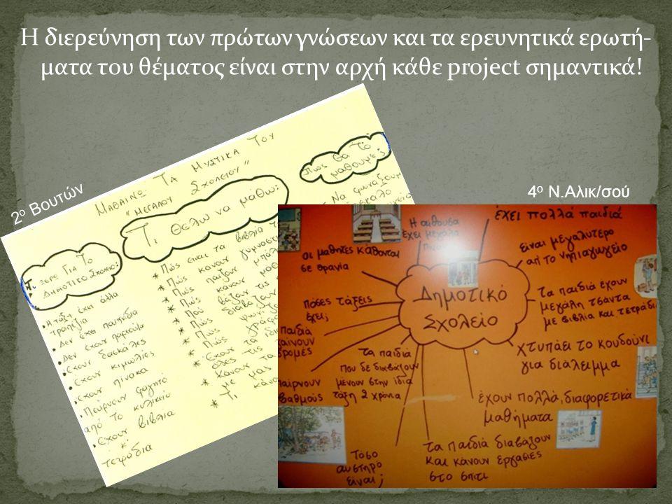 Η διερεύνηση των πρώτων γνώσεων και τα ερευνητικά ερωτή- ματα του θέματος είναι στην αρχή κάθε project σημαντικά! 2 ο Βουτών 4 ο Ν.Αλικ/σού