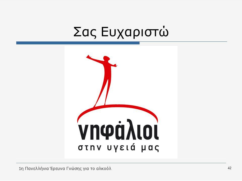 Σας Ευχαριστώ 1η Πανελλήνια Έρευνα Γνώσης για το αλκοόλ 42