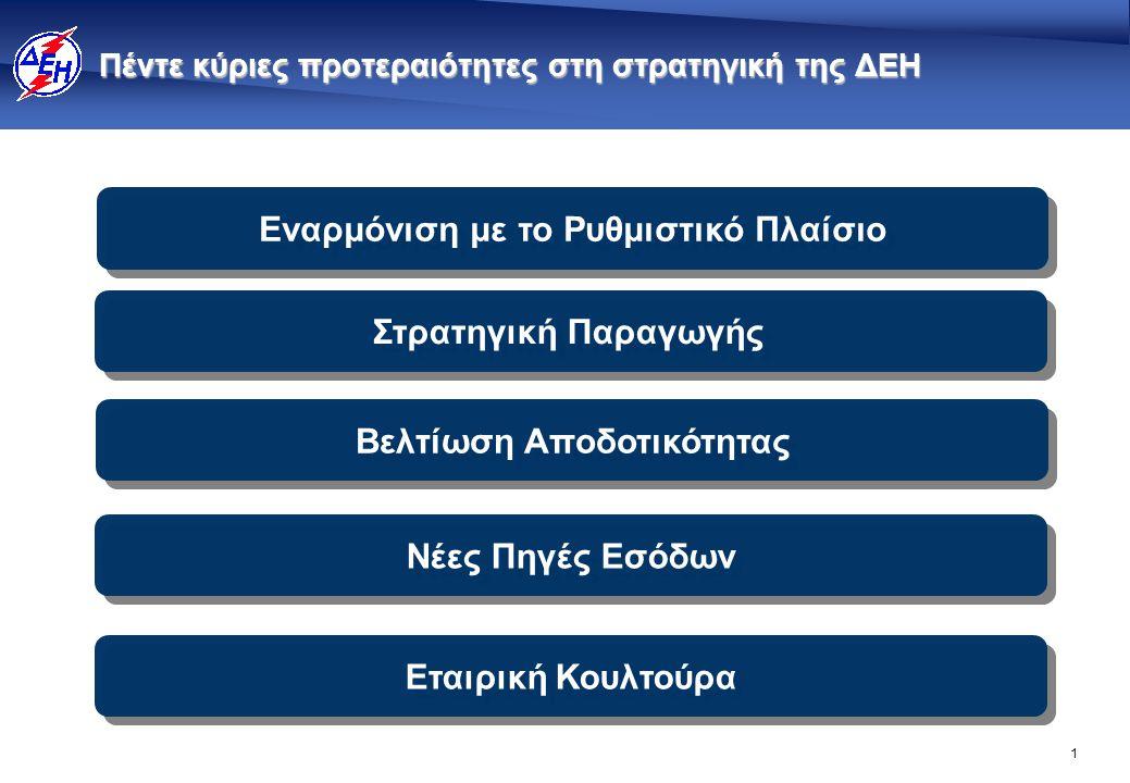 1 Πέντε κύριες προτεραιότητες στη στρατηγική της ΔΕΗ Εναρμόνιση με το Ρυθμιστικό Πλαίσιο Βελτίωση Αποδοτικότητας Στρατηγική Παραγωγής Εταιρική Κουλτού