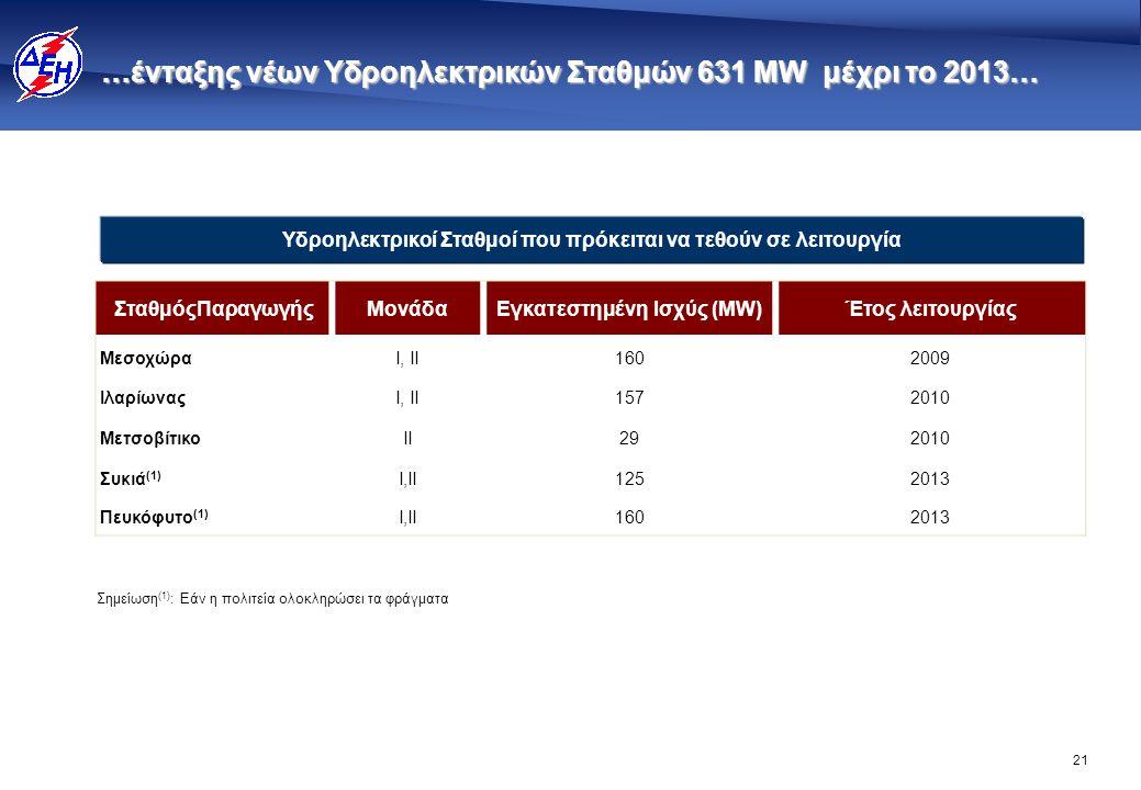 21 …ένταξης νέων Υδροηλεκτρικών Σταθμών 631 MW μέχρι το 2013… ΣταθμόςΠαραγωγήςΜονάδαΕγκατεστημένη Ισχύς (MW)Έτος λειτουργίας MεσοχώραI, II1602009 Ιλαρ