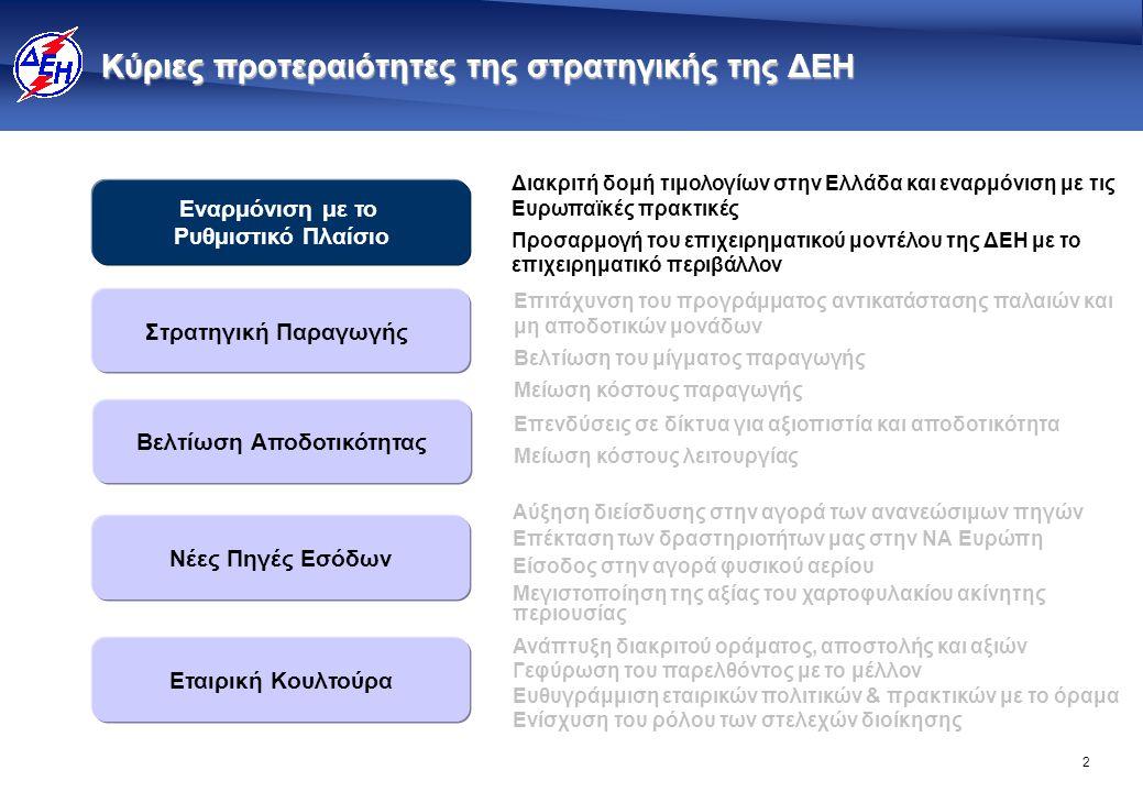 2 Εναρμόνιση με το Ρυθμιστικό Πλαίσιο Βελτίωση Αποδοτικότητας Στρατηγική Παραγωγής Εταιρική Κουλτούρα Νέες Πηγές Εσόδων  Επενδύσεις σε δίκτυα για αξι