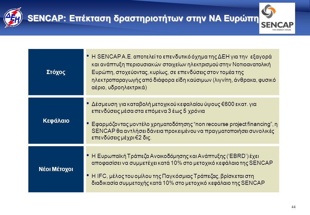 44 SENCAP: Επέκταση δραστηριοτήτων στην ΝΑ Ευρώπη Στόχος • Η SENCAP Α.Ε. αποτελεί το επενδυτικό όχημα της ΔΕΗ για την εξαγορά και ανάπτυξη περιουσιακώ