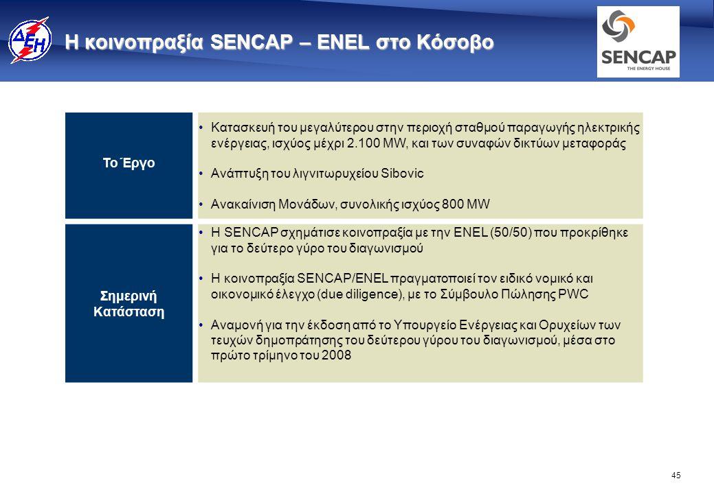 45 Η κοινοπραξία SENCAP – ENEL στο Κόσοβο Το Έργο •Κατασκευή του μεγαλύτερου στην περιοχή σταθμού παραγωγής ηλεκτρικής ενέργειας, ισχύος μέχρι 2.100 M