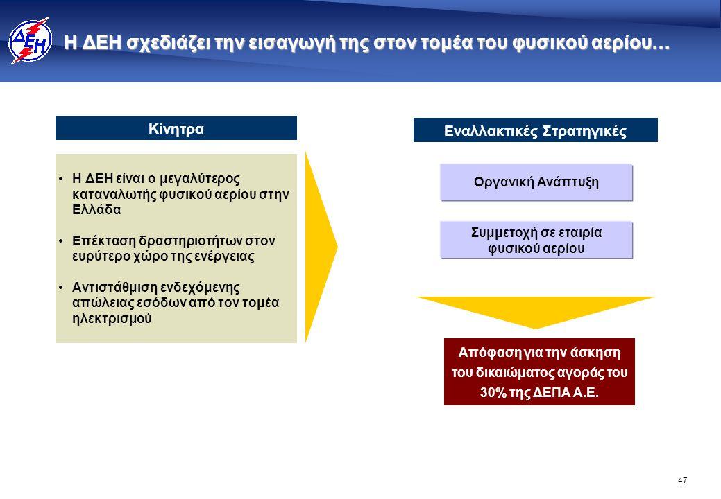 47 Η ΔΕΗ σχεδιάζει την εισαγωγή της στον τομέα του φυσικού αερίου… •Η ΔΕΗ είναι ο μεγαλύτερος καταναλωτής φυσικού αερίου στην Ελλάδα •Επέκταση δραστηρ