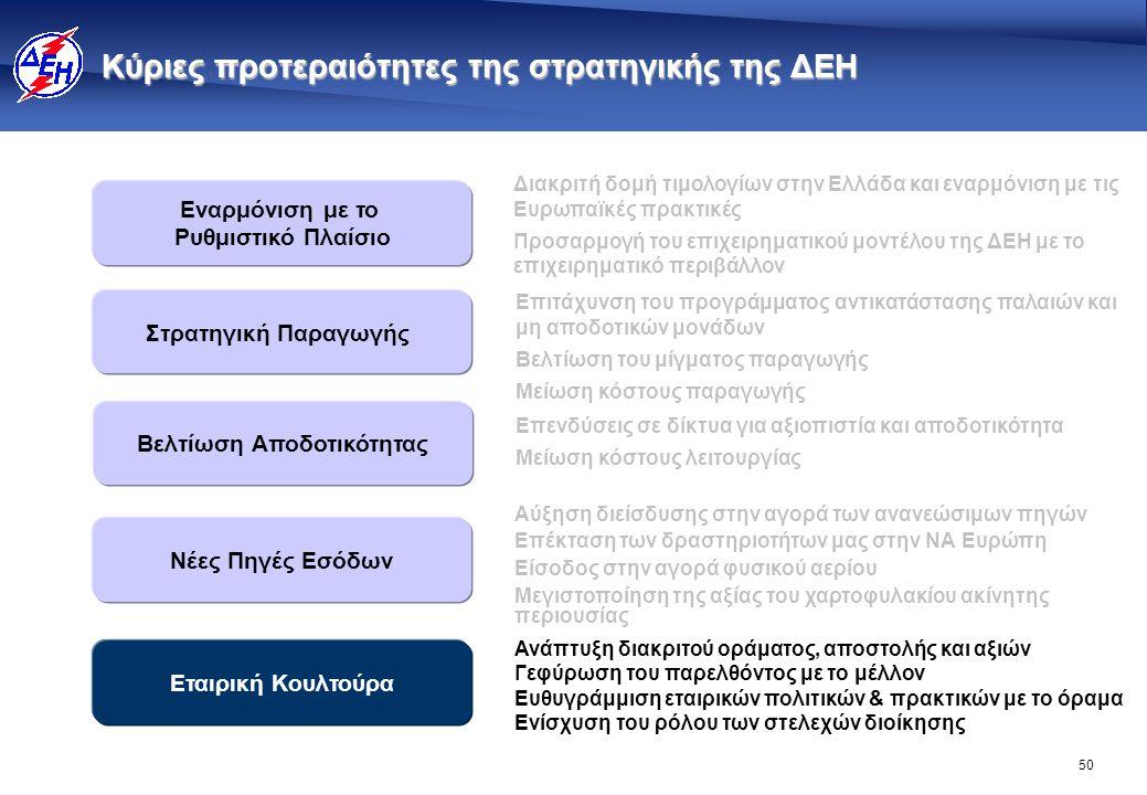 50 Κύριες προτεραιότητες της στρατηγικής της ΔΕΗ Εναρμόνιση με το Ρυθμιστικό Πλαίσιο Βελτίωση Αποδοτικότητας Στρατηγική Παραγωγής Εταιρική Κουλτούρα Ν